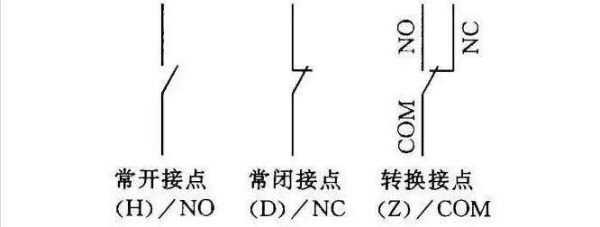 在电路图中,继电器的接点可以画在该继电器线圈的旁边,或在远离该